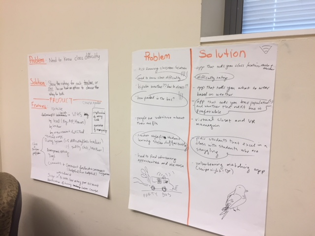 Whiteboard with ideas written on them, and problem and solutions